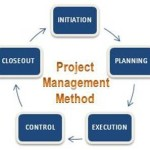 Project Management Method
